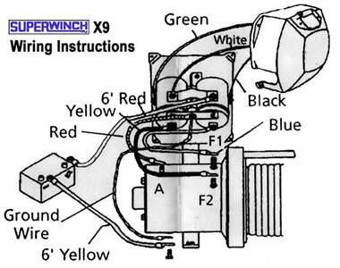 what is the wiring for a dayton winch model 3vj74 blurtit rh cars blurtit com